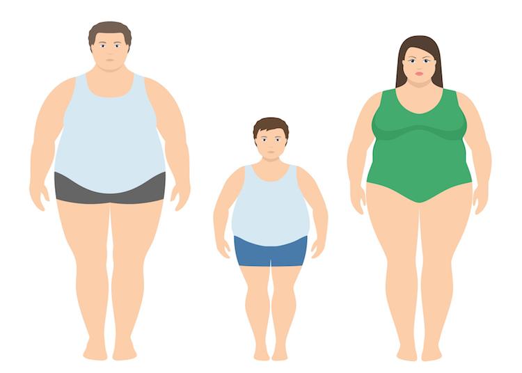 Obesità e famigliarità